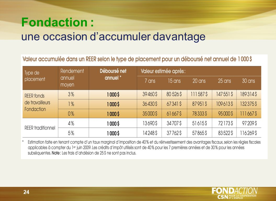 24 Fondaction : une occasion daccumuler davantage