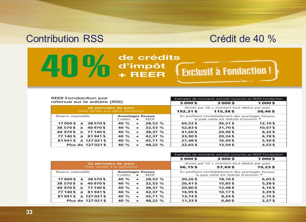 33 Contribution RSS Crédit de 40 %