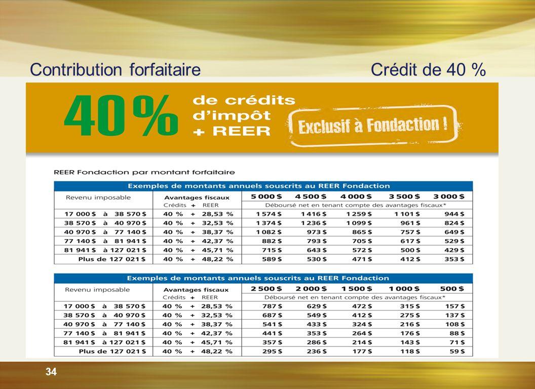 34 Contribution forfaitaire Crédit de 40 %