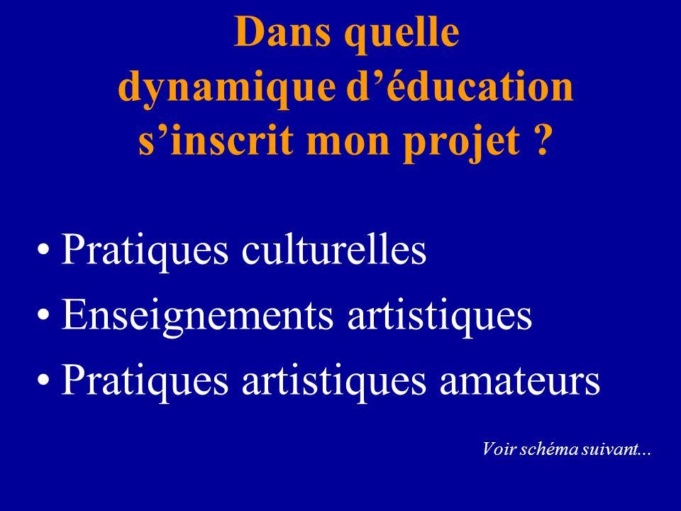 Dans quelle dynamique déducation sinscrit mon projet ? Pratiques culturelles Enseignements artistiques Pratiques artistiques amateurs Voir schéma suiv