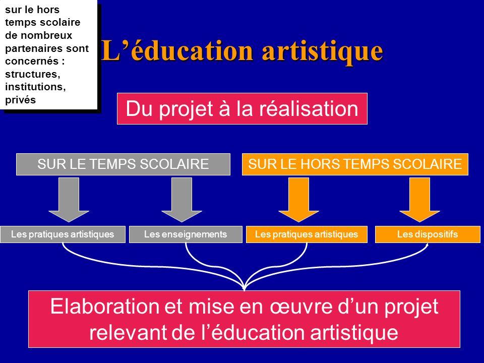 Léducation artistique sur le hors temps scolaire de nombreux partenaires sont concernés : structures, institutions, privés Du projet à la réalisation