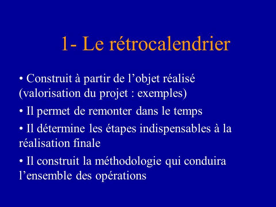 1- Le rétrocalendrier Construit à partir de lobjet réalisé (valorisation du projet : exemples) Il permet de remonter dans le temps Il détermine les étapes indispensables à la réalisation finale Il construit la méthodologie qui conduira lensemble des opérations