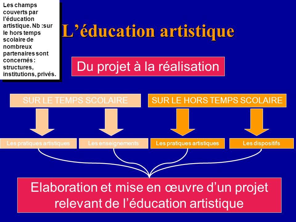 Léducation artistique Les champs couverts par léducation artistique. Nb :sur le hors temps scolaire de nombreux partenaires sont concernés : structure