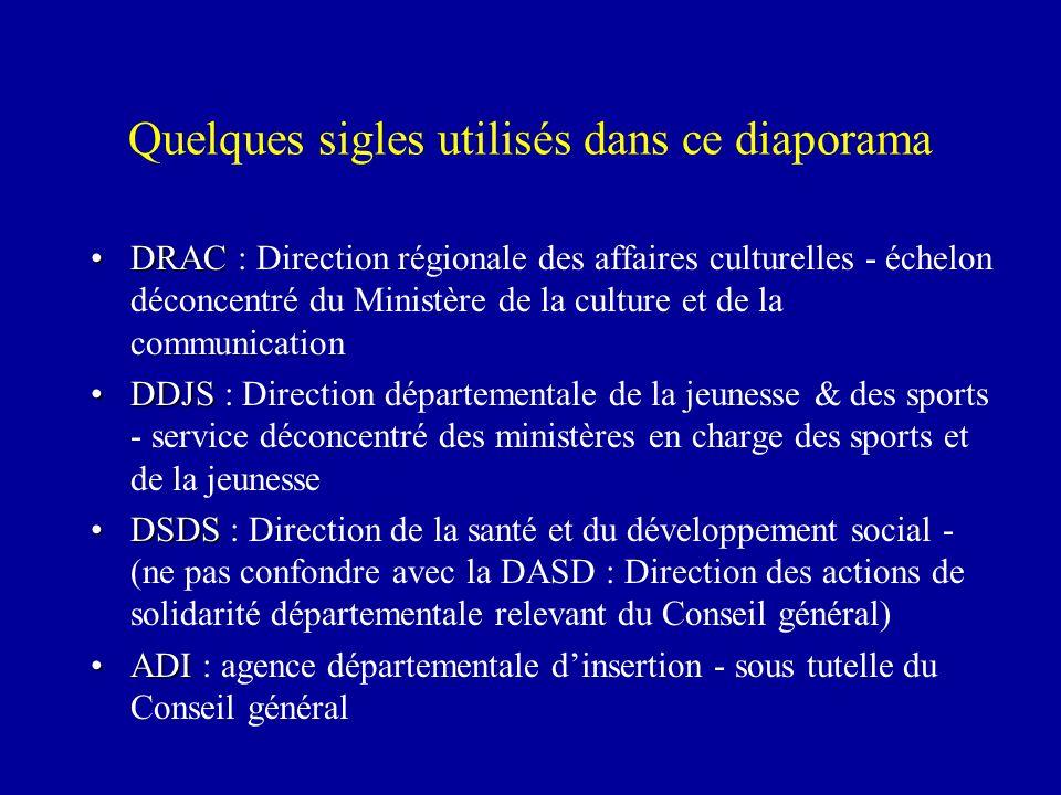 Quelques sigles utilisés dans ce diaporama DRACDRAC : Direction régionale des affaires culturelles - échelon déconcentré du Ministère de la culture et