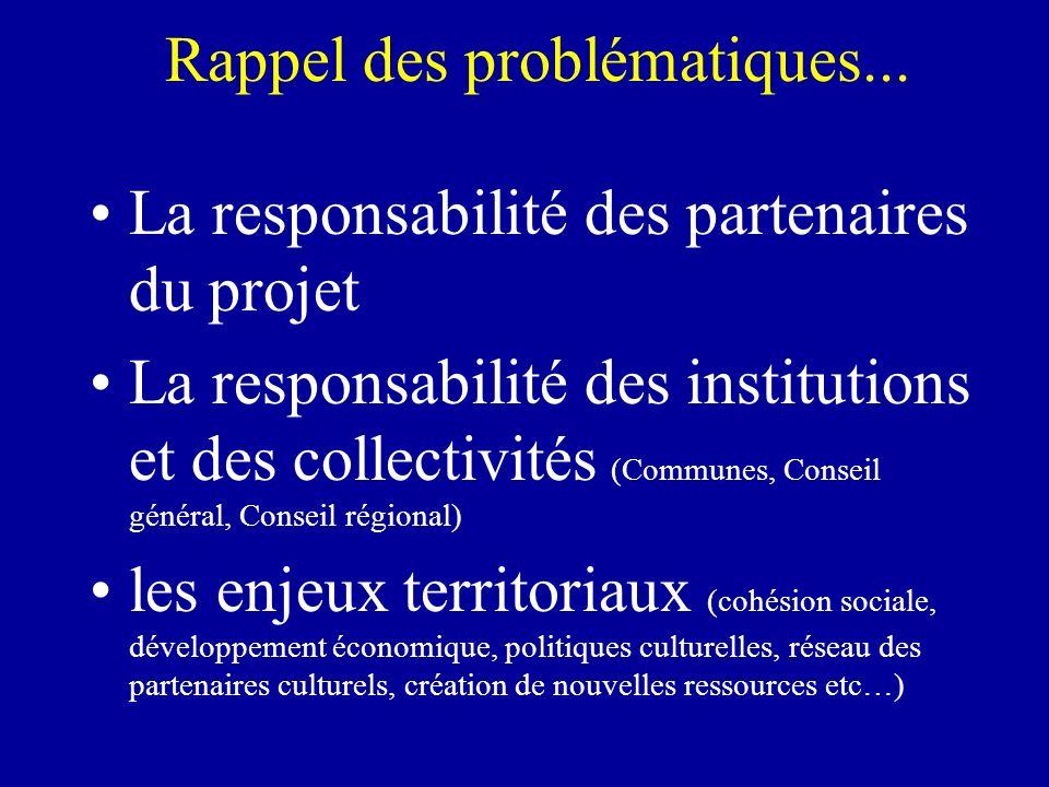 Rappel des problématiques... La responsabilité des partenaires du projet La responsabilité des institutions et des collectivités (Communes, Conseil gé