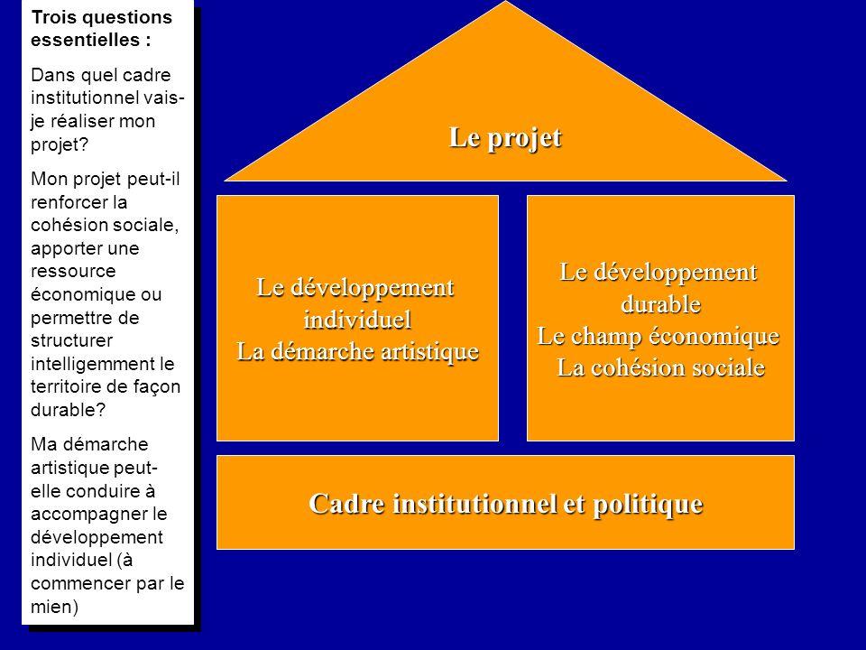 Cadre institutionnel et politique Le développement durable Le champ économique La cohésion sociale Le développement individuel La démarche artistique Le projet Trois questions essentielles : Dans quel cadre institutionnel vais- je réaliser mon projet.