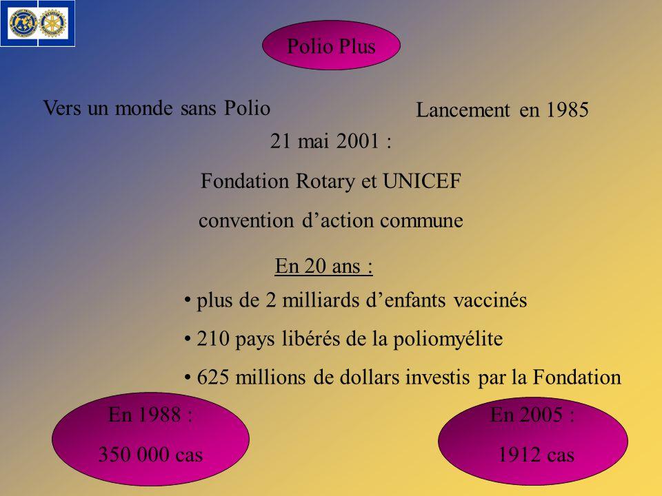 Vers un monde sans Polio Polio Plus Lancement en 1985 21 mai 2001 : Fondation Rotary et UNICEF convention daction commune En 20 ans : 210 pays libérés