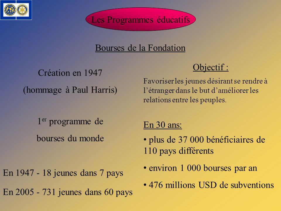 En 1947 - 18 jeunes dans 7 pays Les Programmes éducatifs Bourses de la Fondation Création en 1947 (hommage à Paul Harris) 1 er programme de bourses du