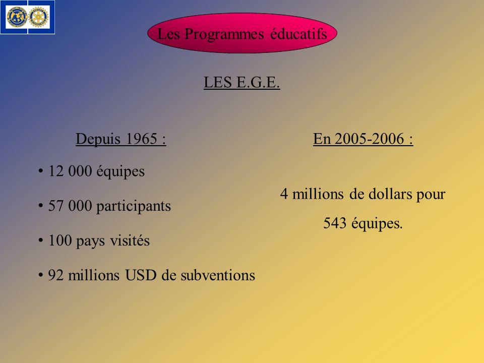 Depuis 1965 : Les Programmes éducatifs LES E.G.E. 12 000 équipes 57 000 participants 100 pays visités 92 millions USD de subventions En 2005-2006 : 4