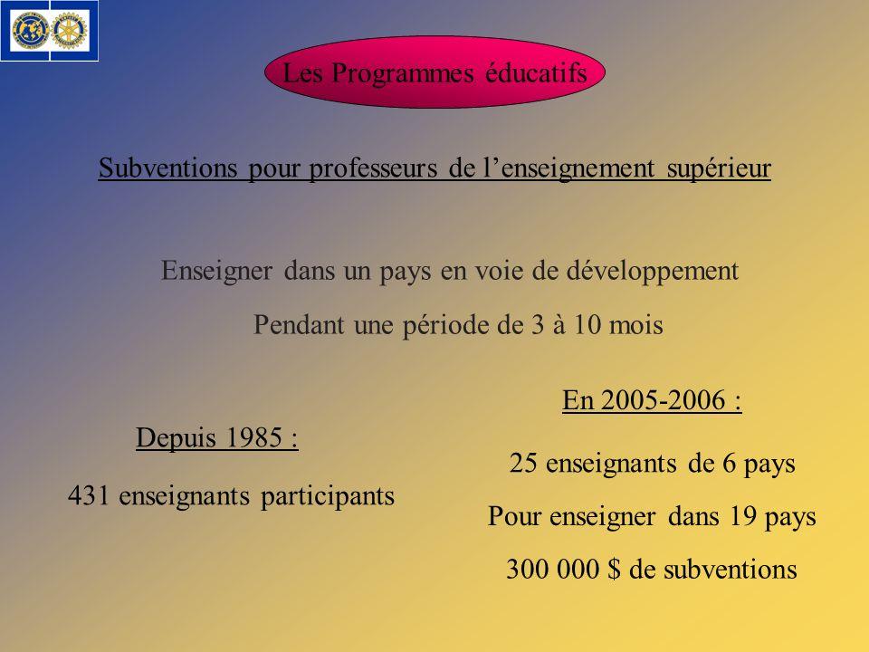 Les Programmes éducatifs Subventions pour professeurs de lenseignement supérieur Enseigner dans un pays en voie de développement Pendant une période d