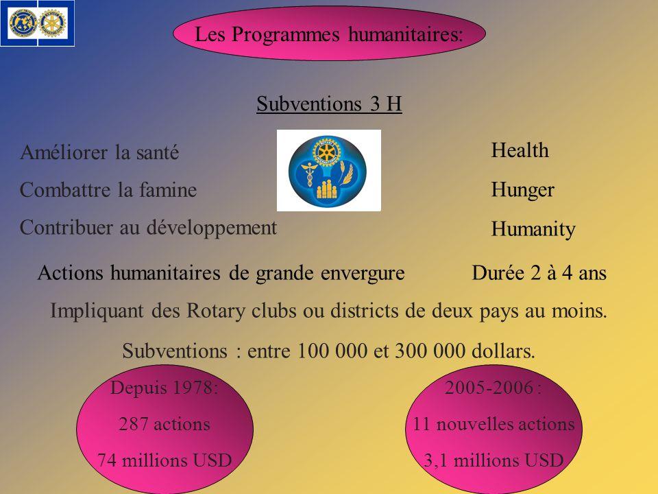 Les Programmes humanitaires: Subventions 3 H Health Hunger Humanity Améliorer la santé Combattre la famine Contribuer au développement Actions humanit
