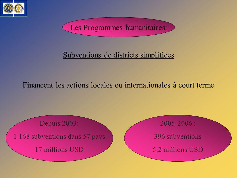 Les Programmes humanitaires: Financent les actions locales ou internationales à court terme Subventions de districts simplifiées Depuis 2003: 1 168 su