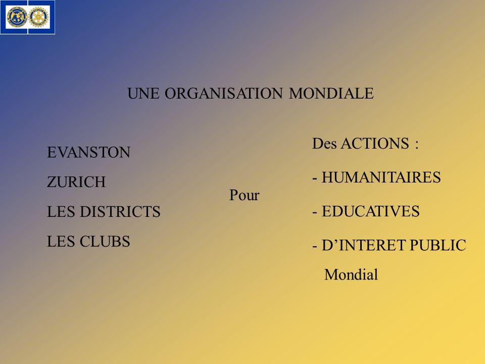 UNE ORGANISATION MONDIALE EVANSTON Pour Des ACTIONS : ZURICH LES CLUBS LES DISTRICTS - EDUCATIVES - HUMANITAIRES - DINTERET PUBLIC Mondial