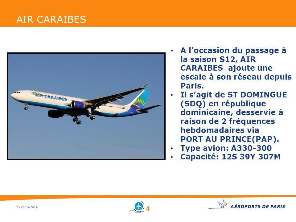 7 - 28/04/2014 AIR CARAIBES A loccasion du passage à la saison S12, AIR CARAIBES ajoute une escale à son réseau depuis Paris. Il sagit de ST DOMINGUE