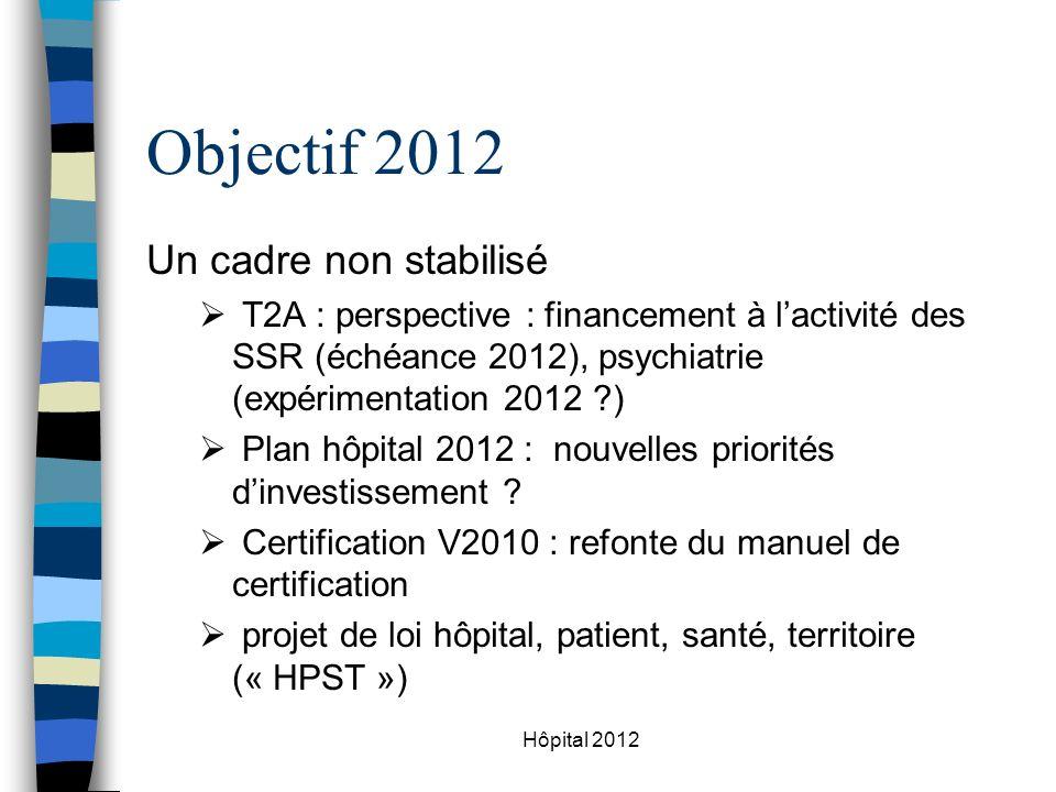 Hôpital 2012 Objectif 2012 Un cadre non stabilisé T2A : perspective : financement à lactivité des SSR (échéance 2012), psychiatrie (expérimentation 2012 ?) Plan hôpital 2012 : nouvelles priorités dinvestissement .
