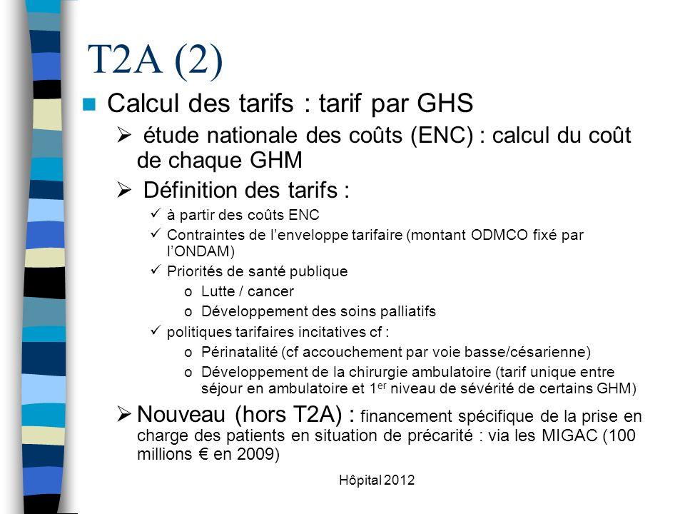 Hôpital 2012 T2A (2) Calcul des tarifs : tarif par GHS étude nationale des coûts (ENC) : calcul du coût de chaque GHM Définition des tarifs : à partir des coûts ENC Contraintes de lenveloppe tarifaire (montant ODMCO fixé par lONDAM) Priorités de santé publique oLutte / cancer oDéveloppement des soins palliatifs politiques tarifaires incitatives cf : oPérinatalité (cf accouchement par voie basse/césarienne) oDéveloppement de la chirurgie ambulatoire (tarif unique entre séjour en ambulatoire et 1 er niveau de sévérité de certains GHM) Nouveau (hors T2A) : financement spécifique de la prise en charge des patients en situation de précarité : via les MIGAC (100 millions en 2009)
