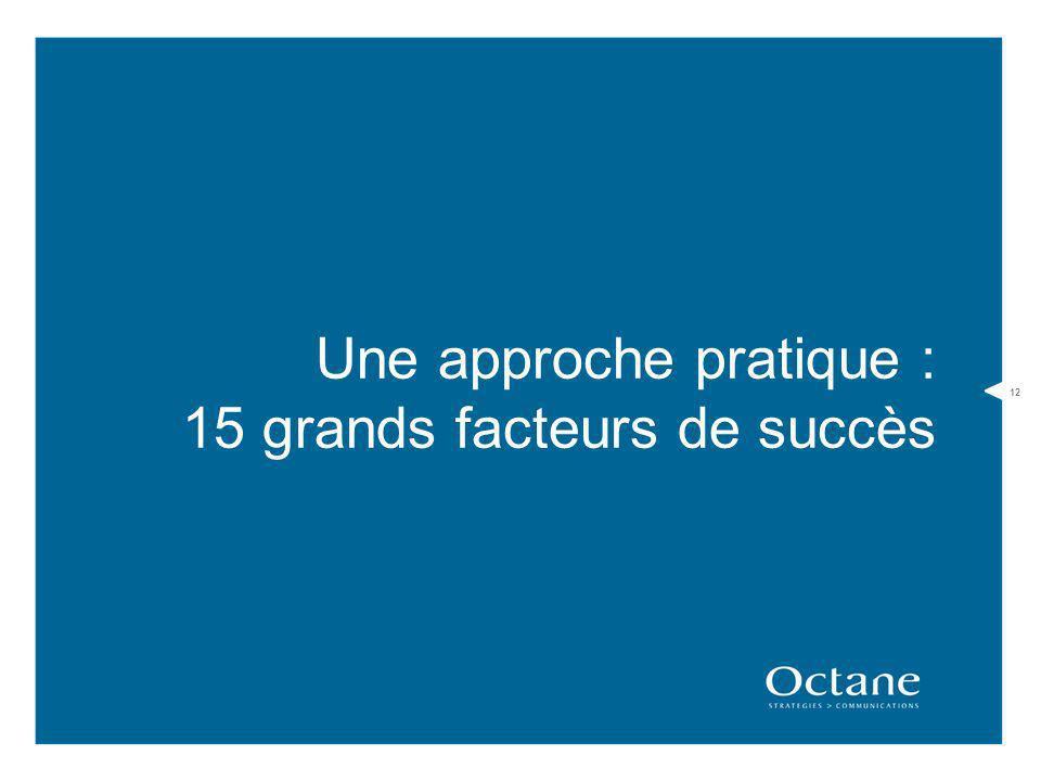 12 Une approche pratique : 15 grands facteurs de succès