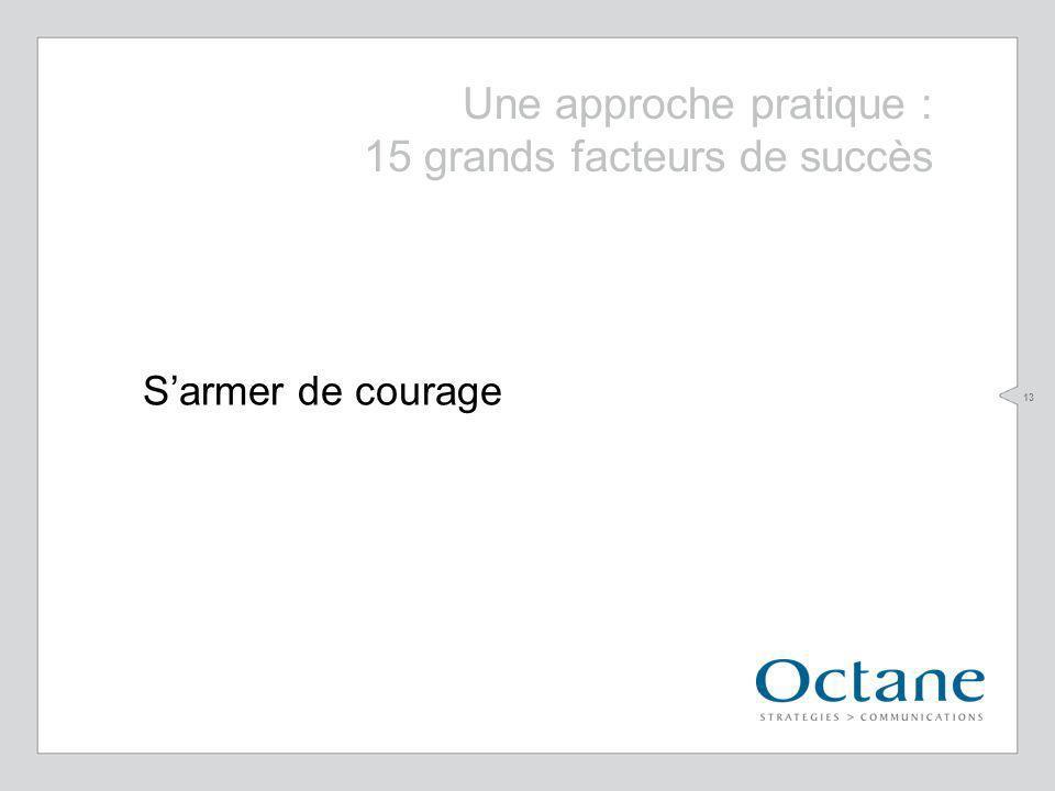 13 Une approche pratique : 15 grands facteurs de succès Sarmer de courage