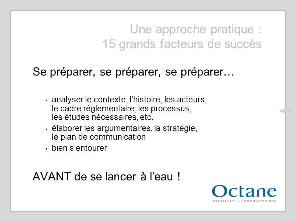 15 Une approche pratique : 15 grands facteurs de succès Se préparer, se préparer, se préparer… analyser le contexte, lhistoire, les acteurs, le cadre réglementaire, les processus, les études nécessaires, etc.