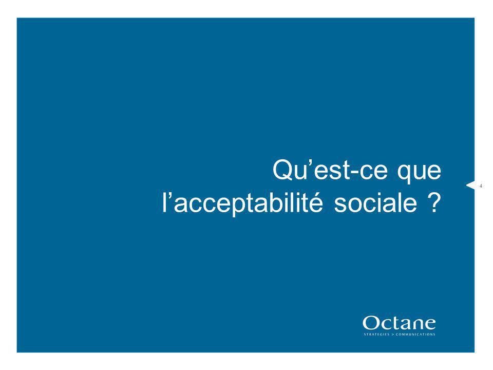 4 Quest-ce que lacceptabilité sociale