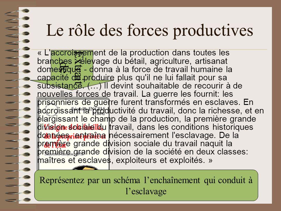 Le rôle des forces productives Extrait de « L'accroissement de la production dans toutes les branches - élevage du bétail, agriculture, artisanat dome