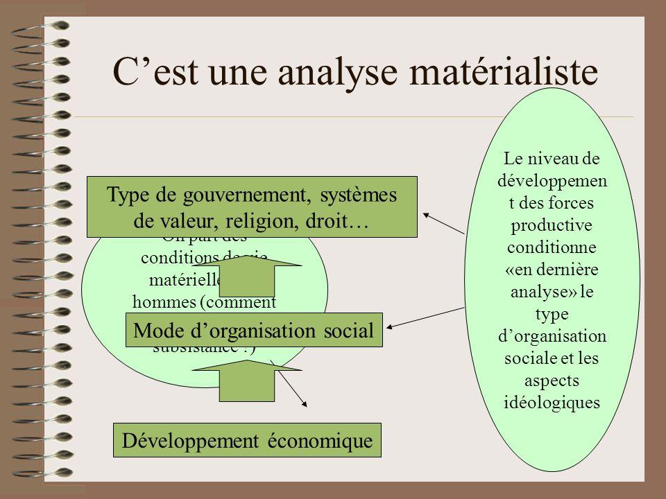 On part des conditions de vie matérielles des hommes (comment assurent-ils leur subsistance ?) Cest une analyse matérialiste Développement économique