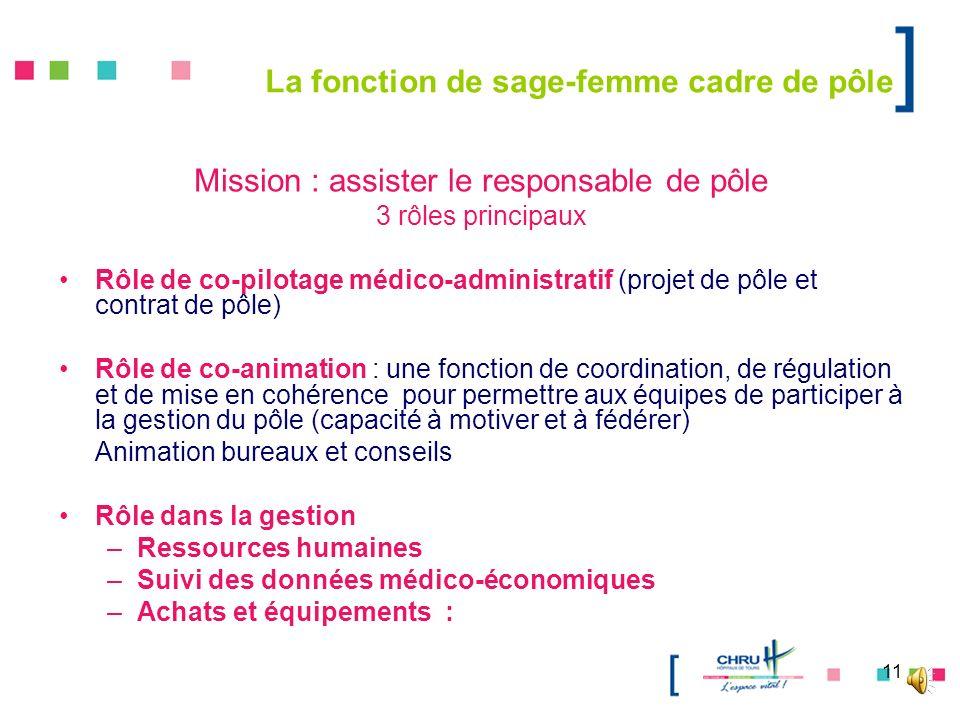 11 La fonction de sage-femme cadre de pôle Mission : assister le responsable de pôle 3 rôles principaux Rôle de co-pilotage médico-administratif (proj