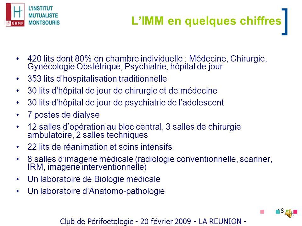 18 LIMM en quelques chiffres 420 lits dont 80% en chambre individuelle : Médecine, Chirurgie, Gynécologie Obstétrique, Psychiatrie, hôpital de jour 35