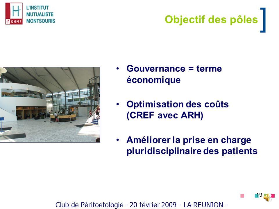 19 Objectif des pôles Gouvernance = terme économique Optimisation des coûts (CREF avec ARH) Améliorer la prise en charge pluridisciplinaire des patien