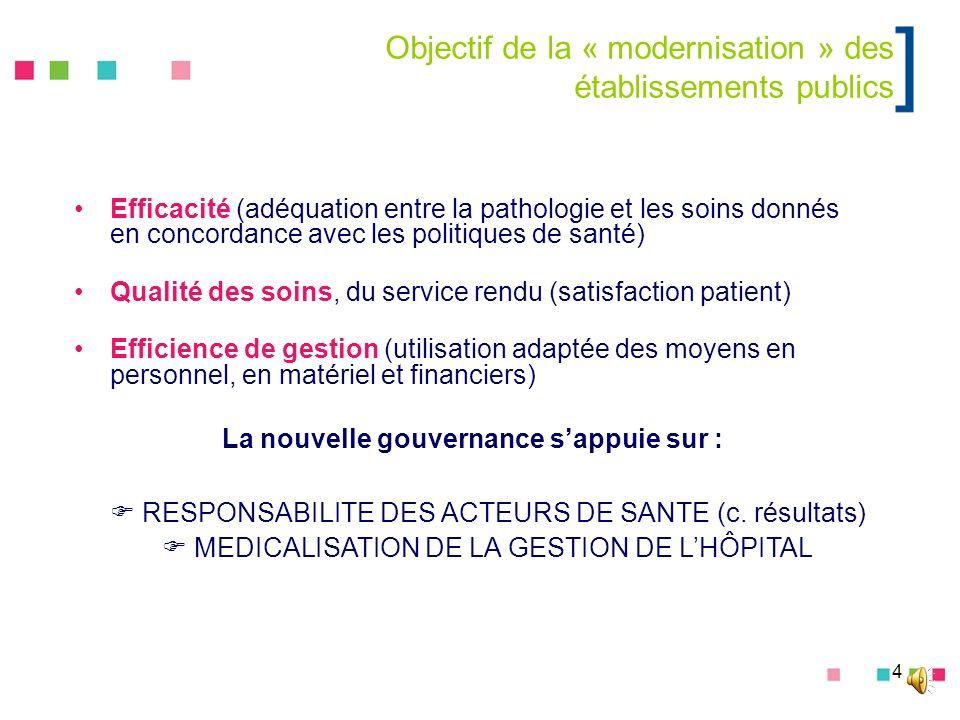 4 Objectif de la « modernisation » des établissements publics Efficacité (adéquation entre la pathologie et les soins donnés en concordance avec les p