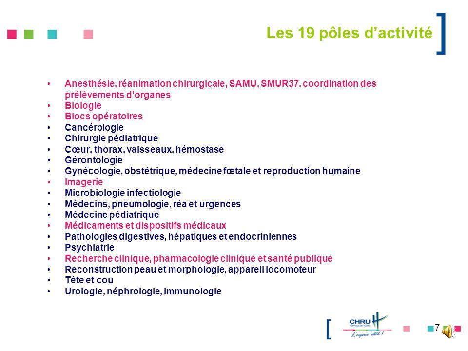 7 Les 19 pôles dactivité Anesthésie, réanimation chirurgicale, SAMU, SMUR37, coordination des prélèvements dorganes Biologie Blocs opératoires Cancéro