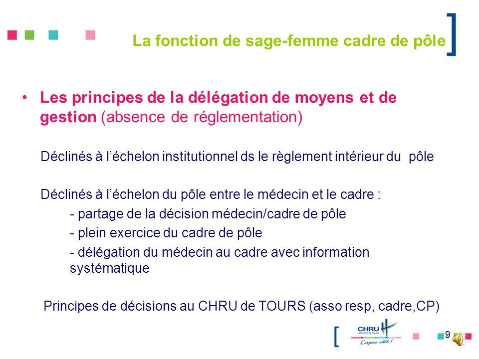 9 La fonction de sage-femme cadre de pôle Les principes de la délégation de moyens et de gestion (absence de réglementation) Déclinés à léchelon insti