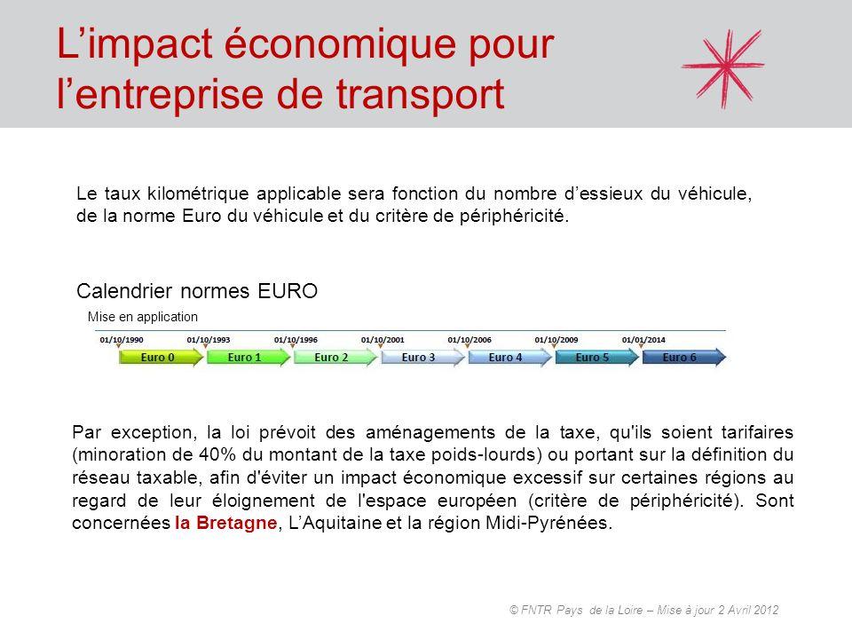 Limpact économique pour lentreprise de transport Le taux kilométrique applicable sera fonction du nombre dessieux du véhicule, de la norme Euro du véh