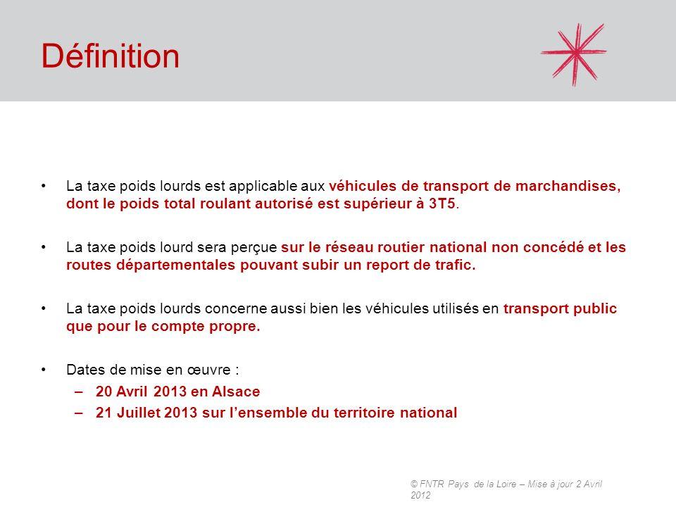 La répercussion (3) © FNTR Pays de la Loire – Mise à jour 2 Avril 2012 Outil rejeté par le Conseil dEtat en Mars 2012