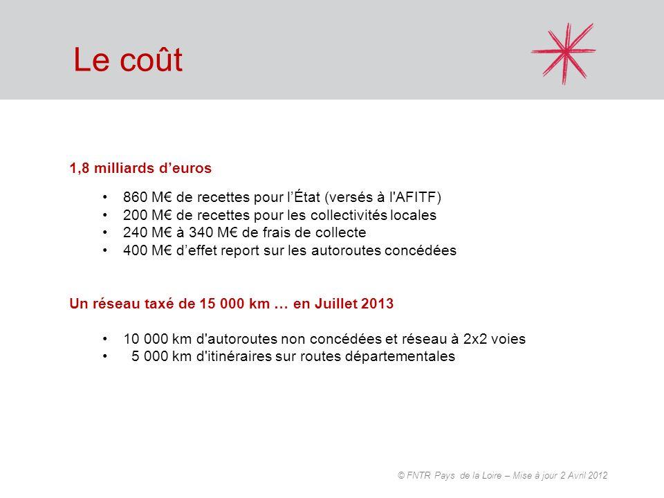 Le coût 1,8 milliards deuros 860 M de recettes pour lÉtat (versés à l'AFITF) 200 M de recettes pour les collectivités locales 240 M à 340 M de frais d