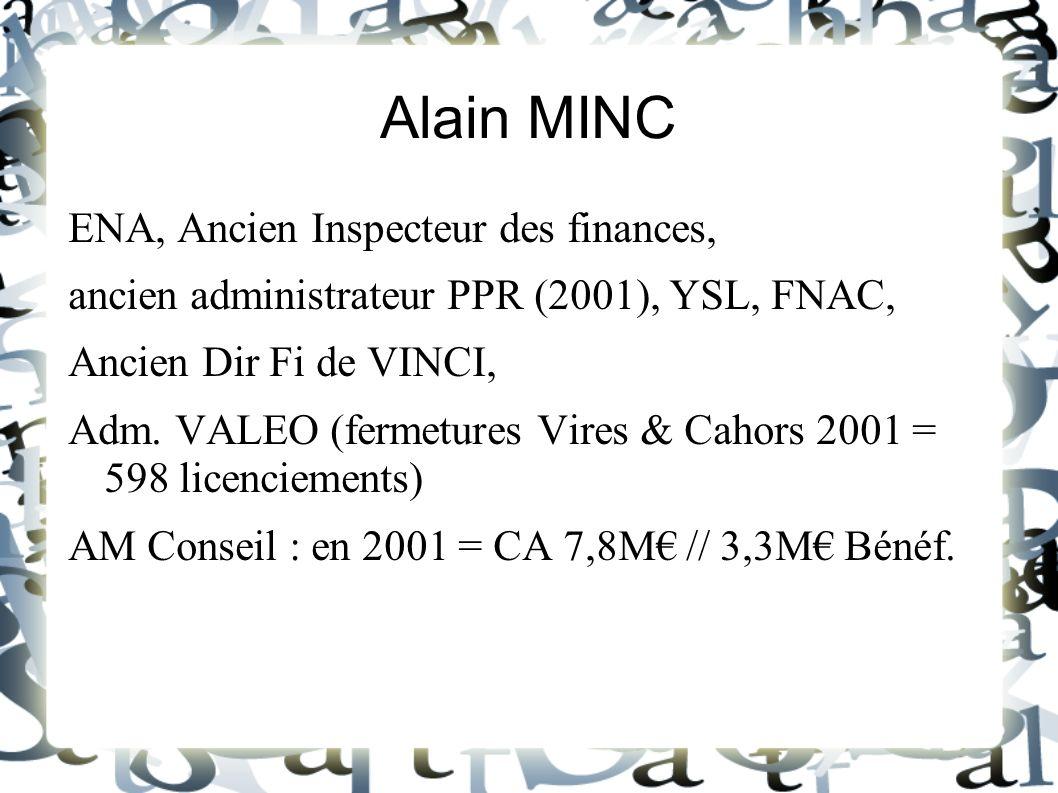 Alain MINC ENA, Ancien Inspecteur des finances, ancien administrateur PPR (2001), YSL, FNAC, Ancien Dir Fi de VINCI, Adm. VALEO (fermetures Vires & Ca