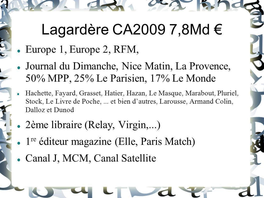 Lagardère CA2009 7,8Md Europe 1, Europe 2, RFM, Journal du Dimanche, Nice Matin, La Provence, 50% MPP, 25% Le Parisien, 17% Le Monde Hachette, Fayard,