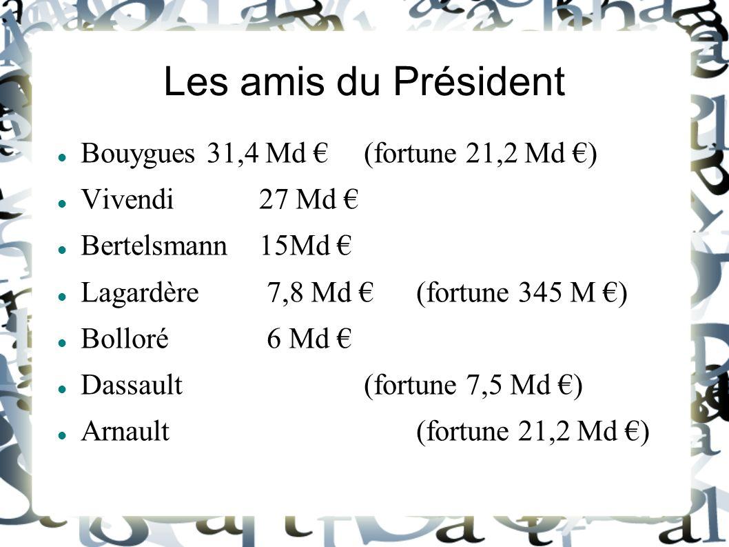 Les amis du Président Bouygues 31,4 Md (fortune 21,2 Md ) Vivendi27 Md Bertelsmann15Md Lagardère 7,8 Md (fortune 345 M ) Bolloré 6 Md Dassault (fortun