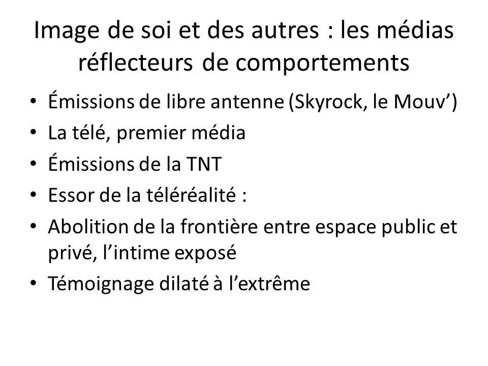 Image de soi et des autres : les médias réflecteurs de comportements Émissions de libre antenne (Skyrock, le Mouv) La télé, premier média Émissions de