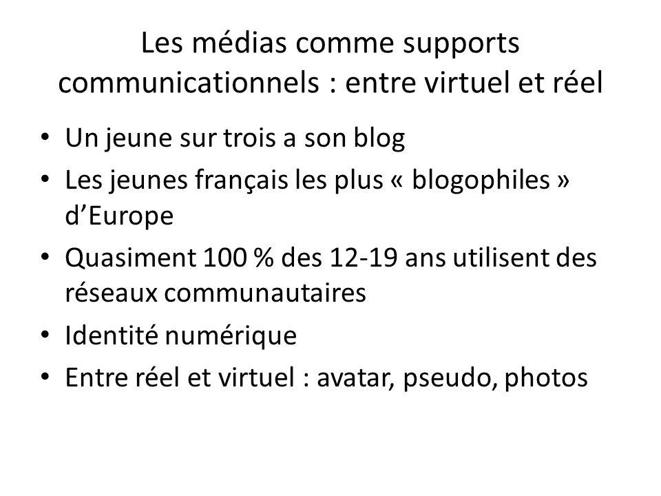Les médias comme supports communicationnels : entre virtuel et réel Un jeune sur trois a son blog Les jeunes français les plus « blogophiles » dEurope