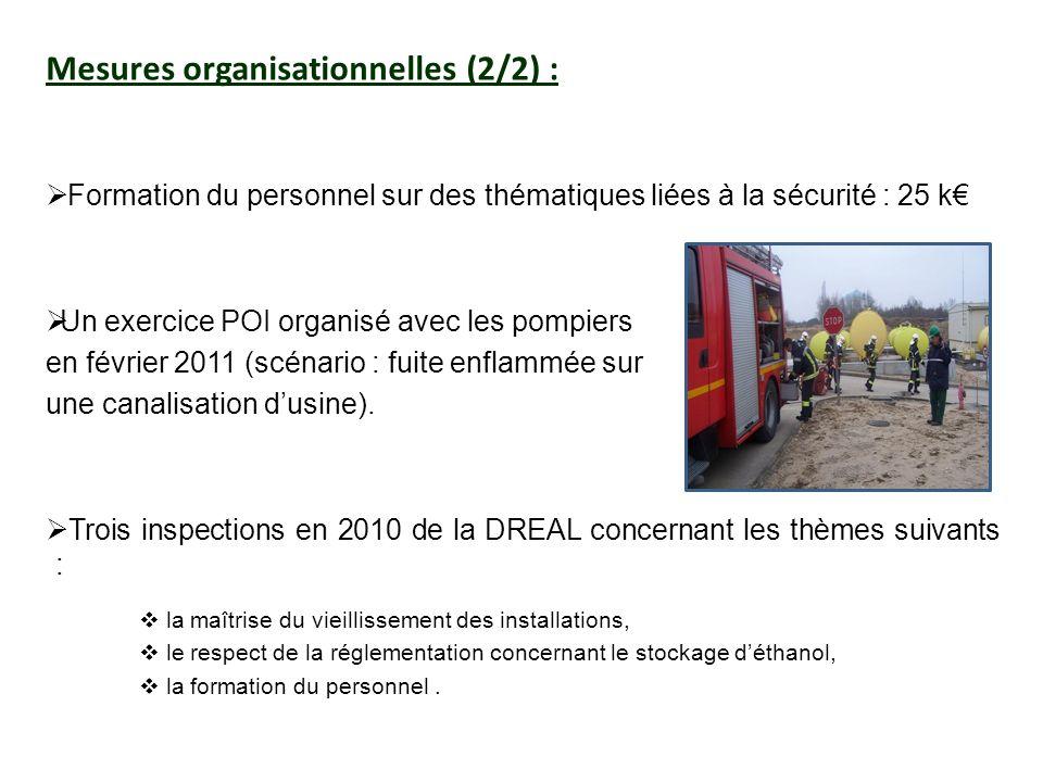Mesures organisationnelles (2/2) : Formation du personnel sur des thématiques liées à la sécurité : 25 k Un exercice POI organisé avec les pompiers en