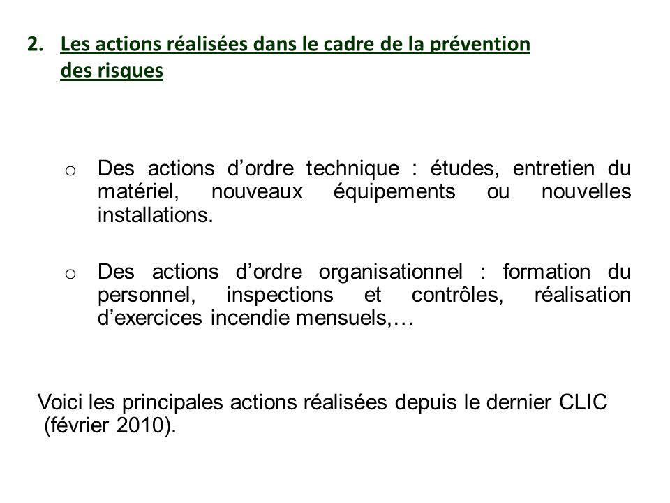2.Les actions réalisées dans le cadre de la prévention des risques o Des actions dordre technique : études, entretien du matériel, nouveaux équipement