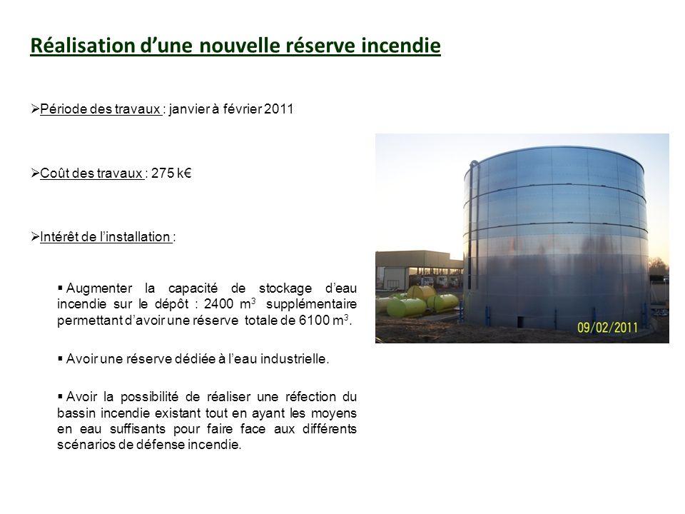 Réalisation dune nouvelle réserve incendie Période des travaux : janvier à février 2011 Coût des travaux : 275 k Intérêt de linstallation : Augmenter