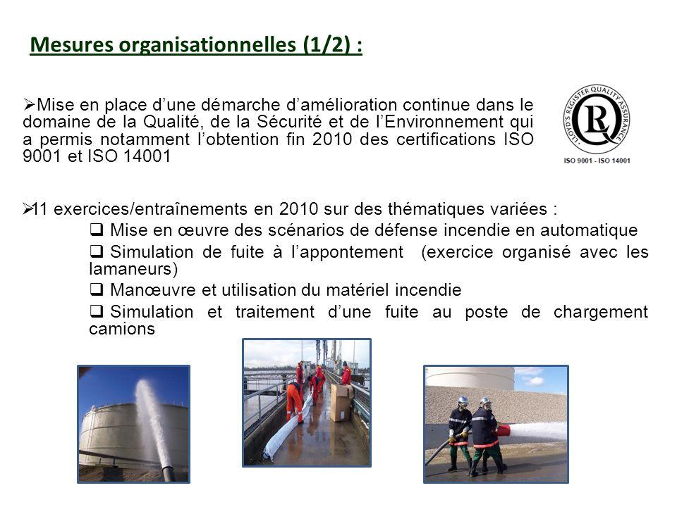 Mesures organisationnelles (2/2) : Formation du personnel sur des thématiques liées à la sécurité : 25 k Un exercice POI organisé avec les pompiers en février 2011 (scénario : fuite enflammée sur une canalisation dusine).