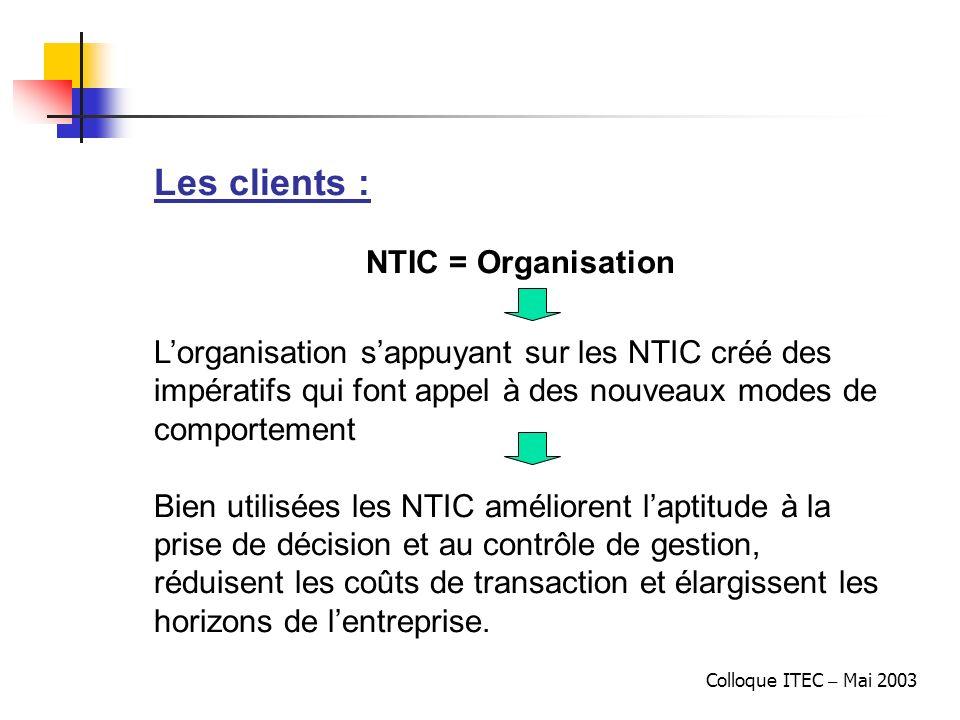 Colloque ITEC – Mai 2003 Les métiers comptables : Les NTIC modifient : Le mode dexercice des missions traditionnelles : meilleure qualité et gain de productivité ; Créent une offre de nouvelles missions ; Créent un biais technologique favorable au personnel qualifié.