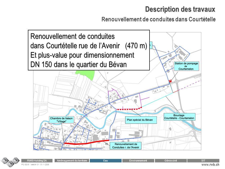 FO 303.5 / version 01 / 01.11.2008 www.rwb.ch Aménagement du territoire RWB Holding SA Eau Génie civilSIT Environnement Description des travaux Renouv