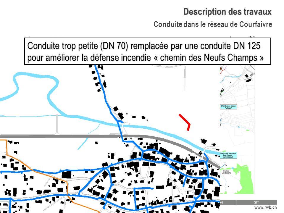 FO 303.5 / version 01 / 01.11.2008 www.rwb.ch Aménagement du territoire RWB Holding SA Eau Génie civilSIT Environnement Description des travaux Condui