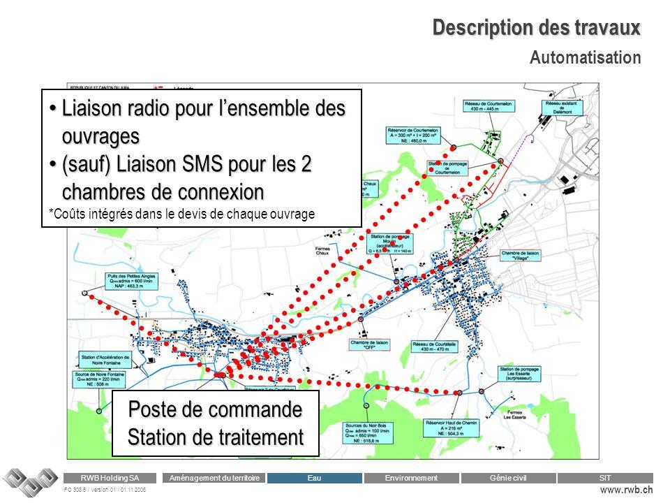 FO 303.5 / version 01 / 01.11.2008 www.rwb.ch Aménagement du territoire RWB Holding SA Eau Génie civilSIT Environnement Description des travaux Automa