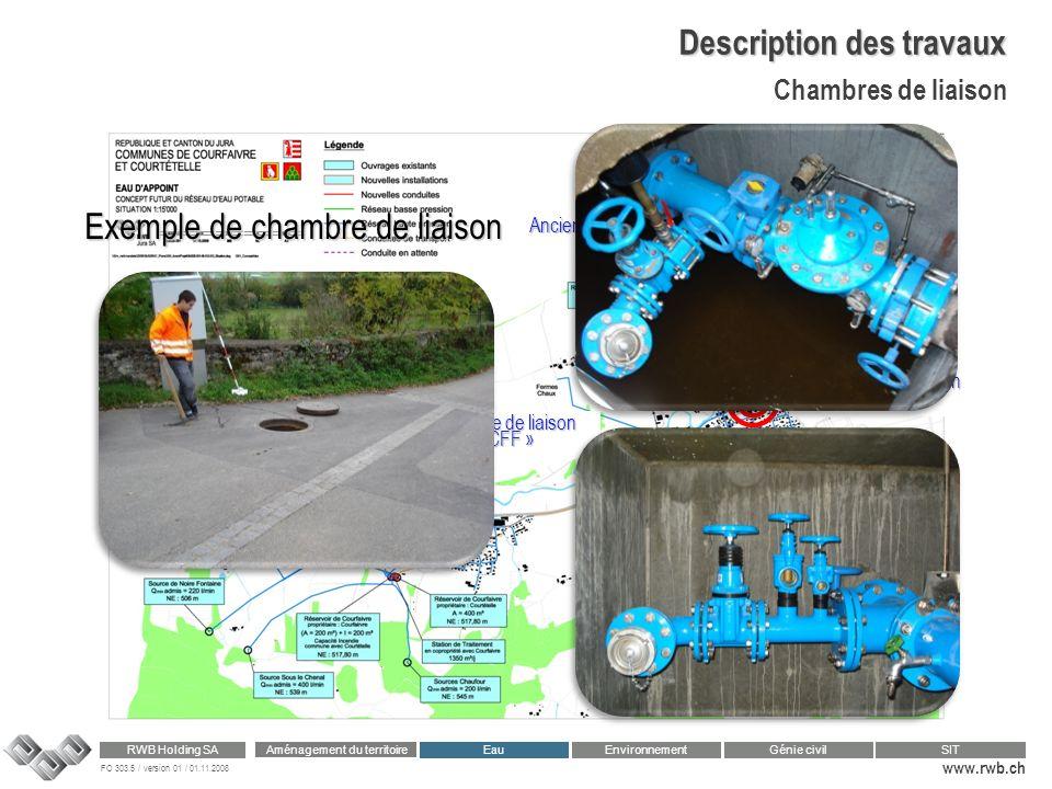 FO 303.5 / version 01 / 01.11.2008 www.rwb.ch Aménagement du territoire RWB Holding SA Eau Génie civilSIT Environnement Description des travaux Chambr