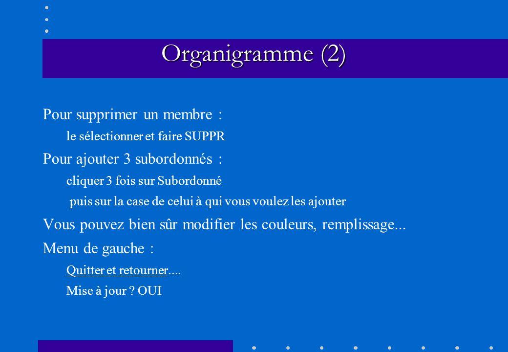 Organigramme (2) Pour supprimer un membre : le sélectionner et faire SUPPR Pour ajouter 3 subordonnés : cliquer 3 fois sur Subordonné puis sur la case